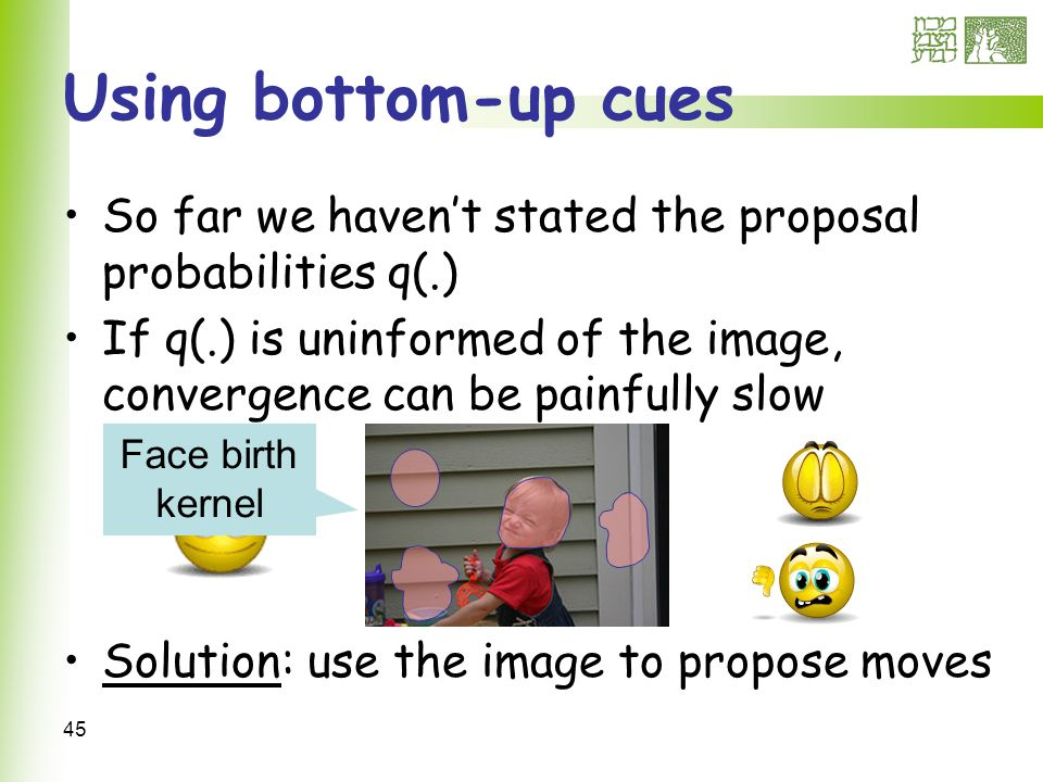 45 Using bottom-up cues So far we haven't stated the proposal probabilities q(.) If q(.) is uninformed of the image, convergence can be painfully slow Solution: use the image to propose moves Face birth kernel