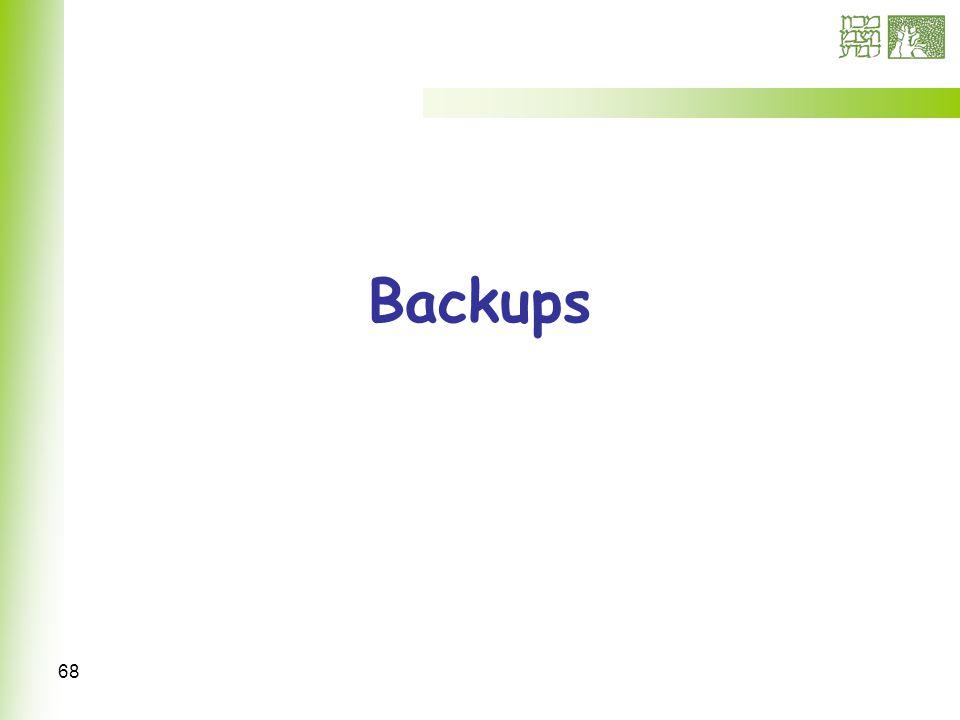 68 Backups