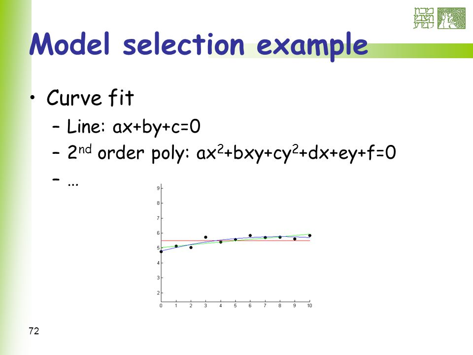 72 Model selection example Curve fit –Line: ax+by+c=0 –2 nd order poly: ax 2 +bxy+cy 2 +dx+ey+f=0 –…