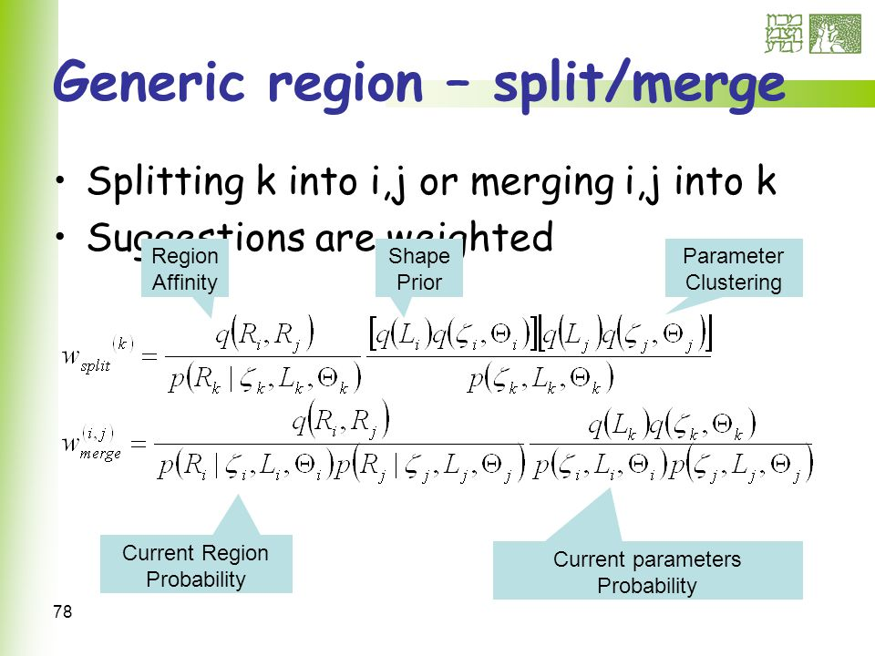 78 Generic region – split/merge Splitting k into i,j or merging i,j into k Suggestions are weighted Region Affinity Shape Prior Parameter Clustering Current Region Probability Current parameters Probability