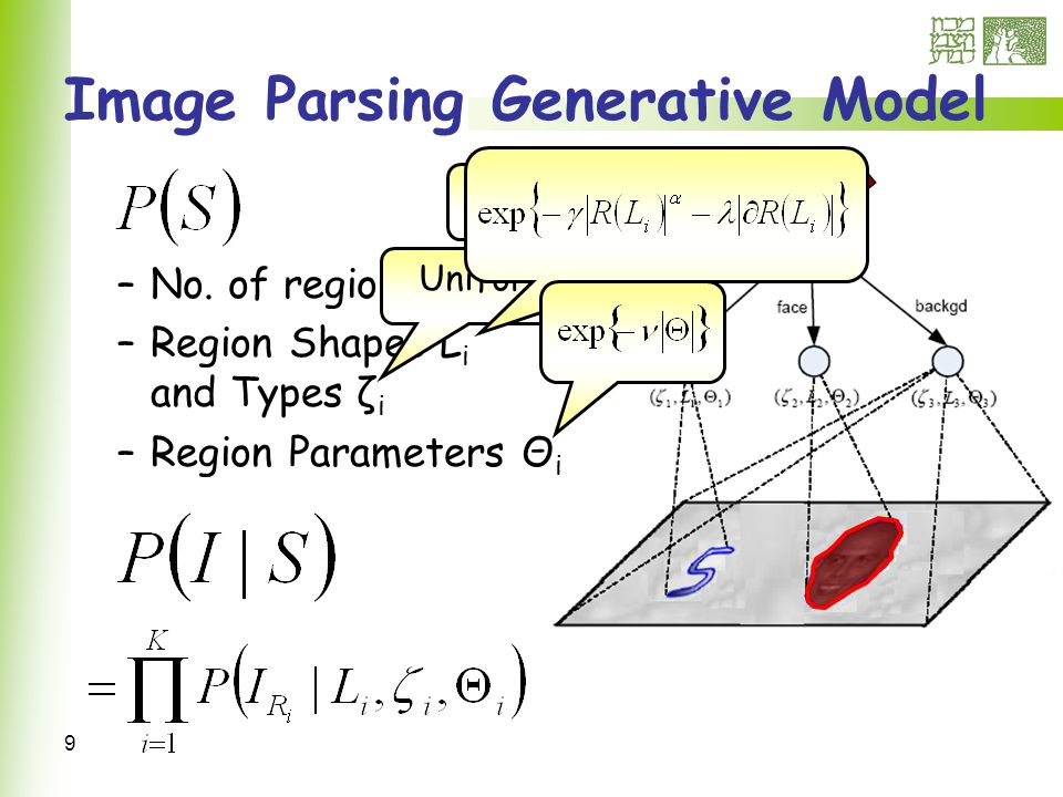 10 Generic Regions Constant up to Gaussian noise Gray level histogram Quadratic form