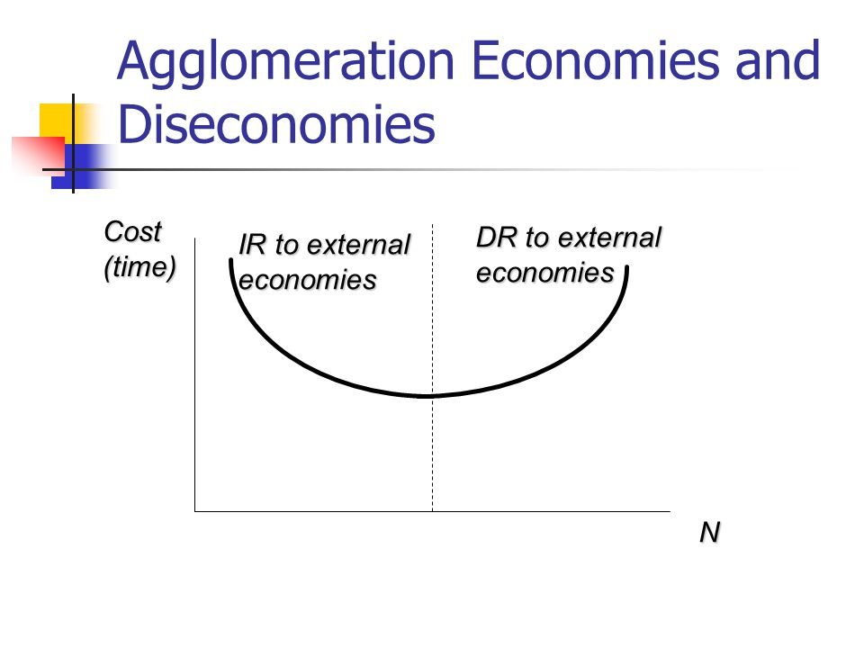 Role of Comparative Advantage We now understand why cities exist Internal Scale Economies External Economies or Agglomeration Effects Can be Localization and/or Urbanization Now we turn to models of where cities evolve Will consider both the locational choices of people and firms.