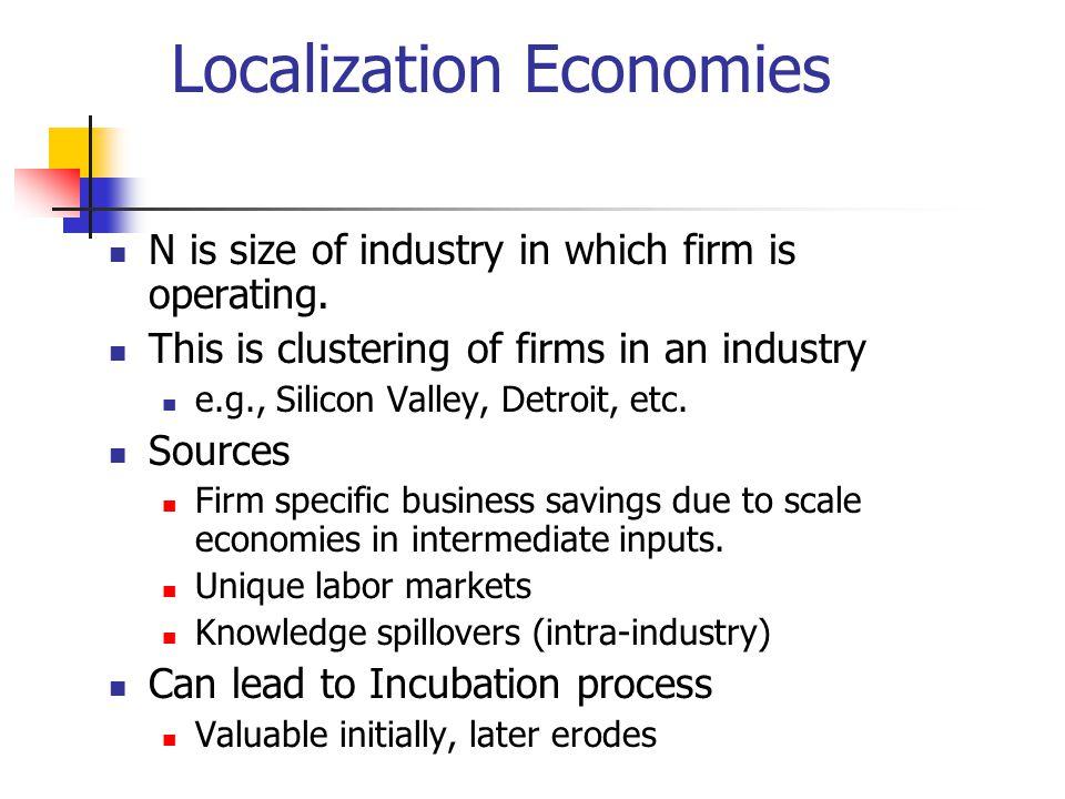 Market Orientation (aka-weight gaining process) Total Transport Costs FMFM Cost min.