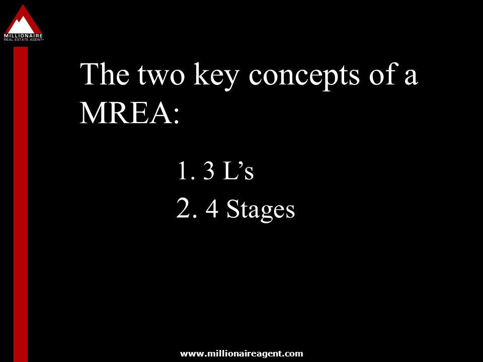 www.millionaireagent.com 1. 3 L's 2. 4 Stages The two key concepts of a MREA: