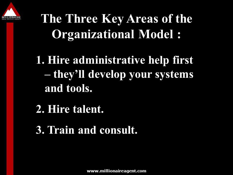 www.millionaireagent.com The Three Key Areas of the Organizational Model : 1.