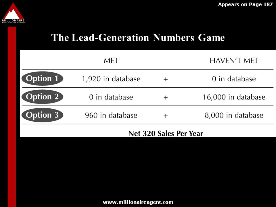 www.millionaireagent.com Appears on Page 187 The Lead-Generation Numbers Game
