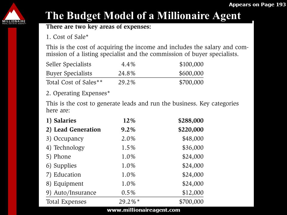 The Budget Model of a Millionaire Agent Appears on Page 193