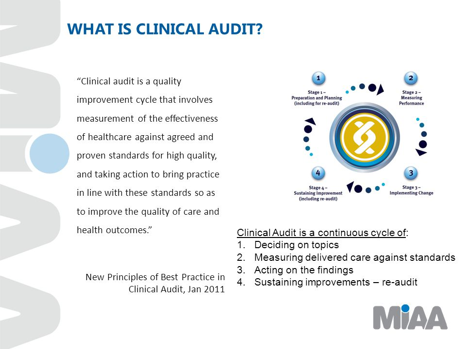 Typical Approach to Standardizing Clinical Processes Source: Reinertsen JL, Bisognano M, Pugh MD.