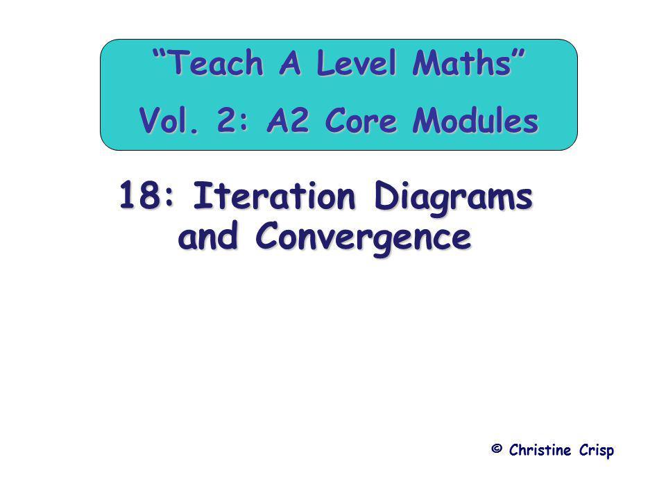 "18: Iteration Diagrams and Convergence © Christine Crisp ""Teach A Level Maths"" Vol. 2: A2 Core Modules"