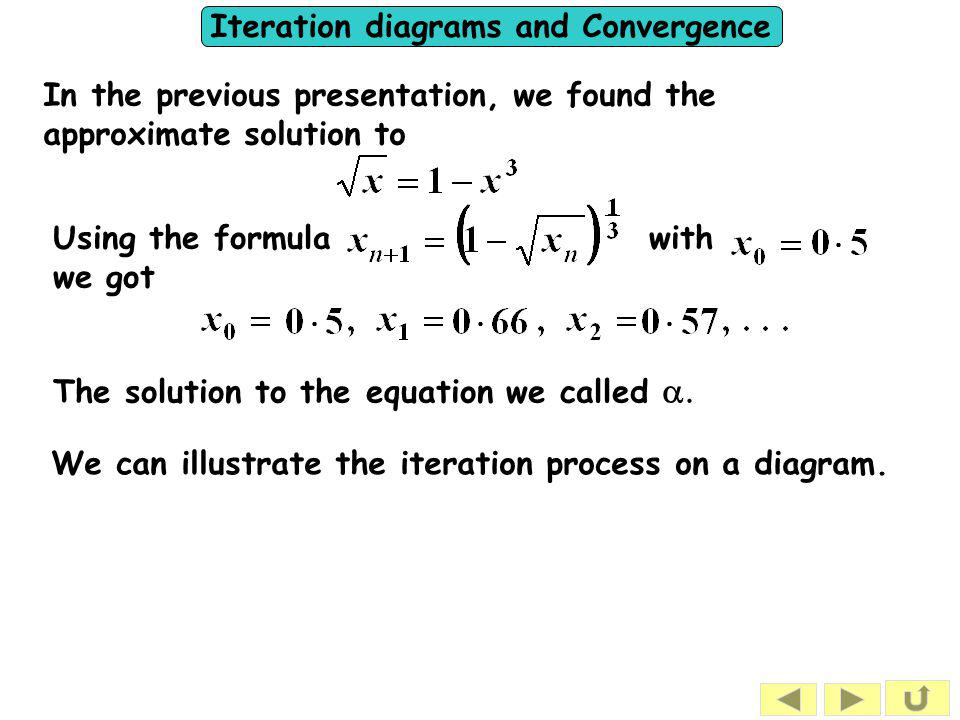 Iteration diagrams and Convergence So,  is the x -coordinate of the point of intersection.