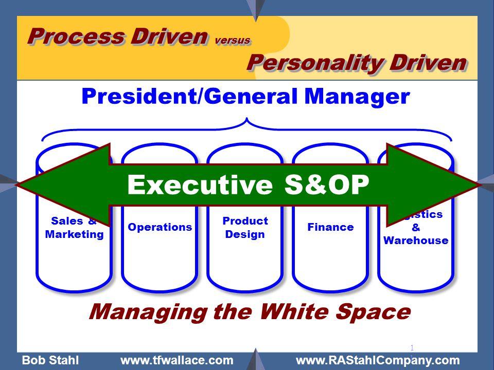 Bob Stahl www.tfwallace.com www.RAStahlCompany.com 11 Process Driven versus Personality Driven Sales & Marketing Sales & Marketing Operations Product