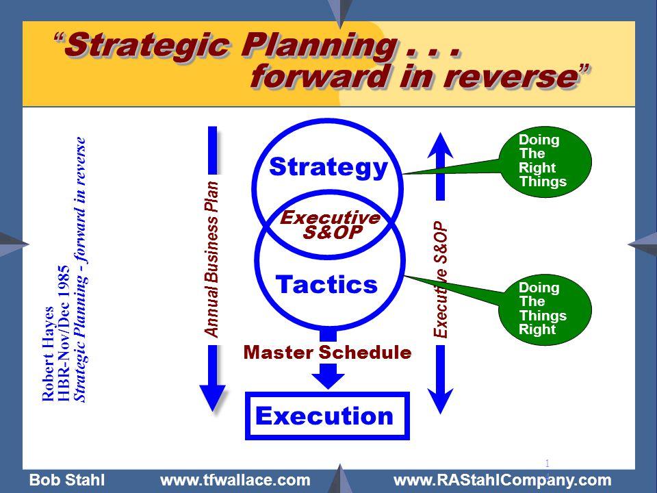 """Bob Stahl www.tfwallace.com www.RAStahlCompany.com 14 """" Strategic Planning... forward in reverse """" Robert Hayes HBR-Nov/Dec 1985 Strategic Planning -"""