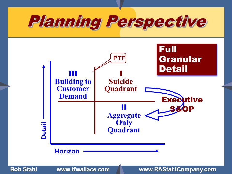 Bob Stahl www.tfwallace.com www.RAStahlCompany.com Planning Perspective PTF Horizon Detail I Suicide Quadrant II Aggregate Only Quadrant Executive S&O