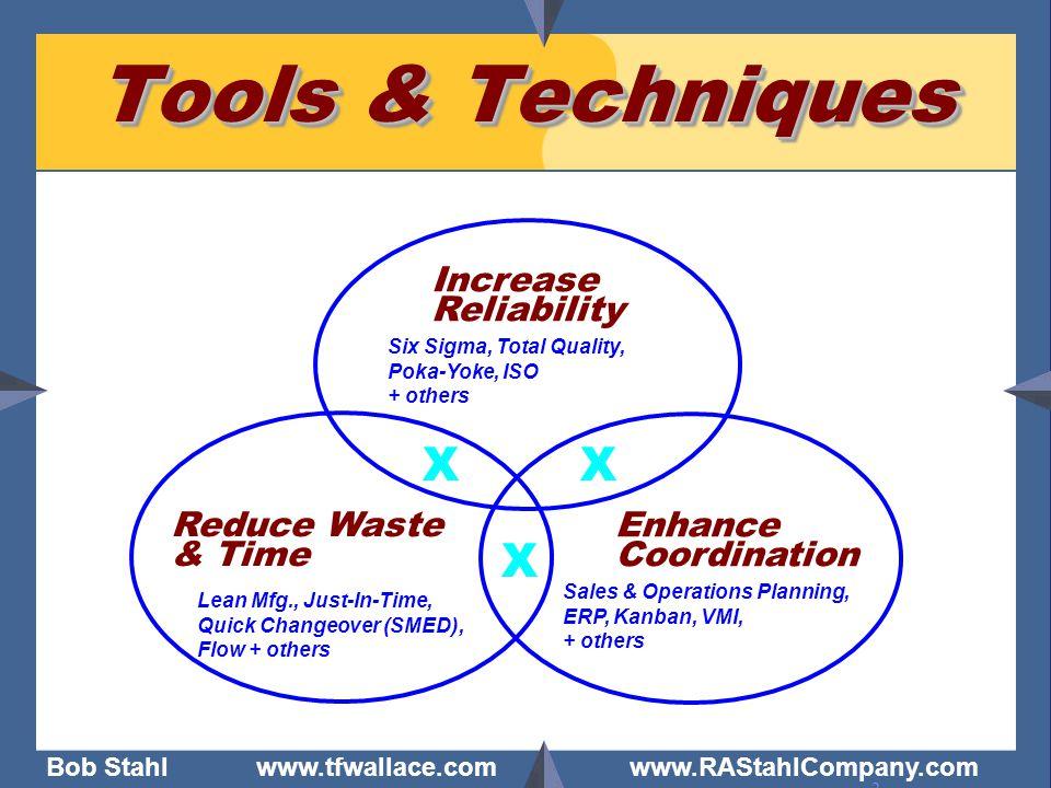 Bob Stahl www.tfwallace.com www.RAStahlCompany.com 24 Tools & Techniques Increase Reliability Enhance Coordination Reduce Waste & Time Six Sigma, Tota