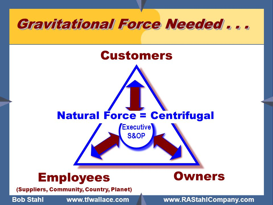 Bob Stahl www.tfwallace.com www.RAStahlCompany.com 3 Gravitational Force Needed... Customers Employees (Suppliers, Community, Country, Planet) Owners
