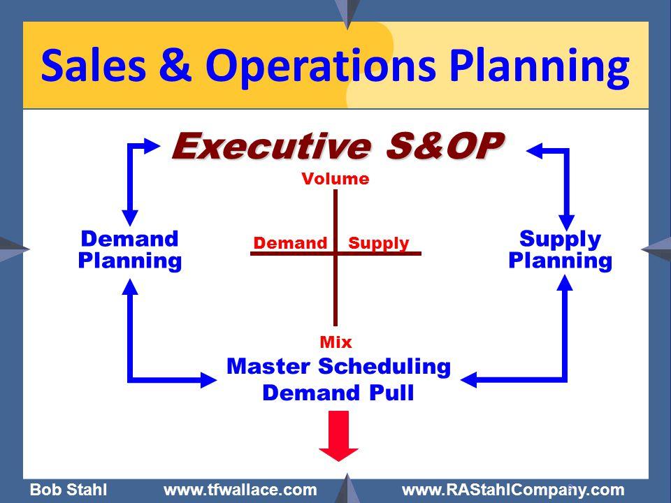 Bob Stahl www.tfwallace.com www.RAStahlCompany.com 9 Sales & Operations Planning DemandSupply Volume Mix Executive S&OP Demand Planning Supply Plannin