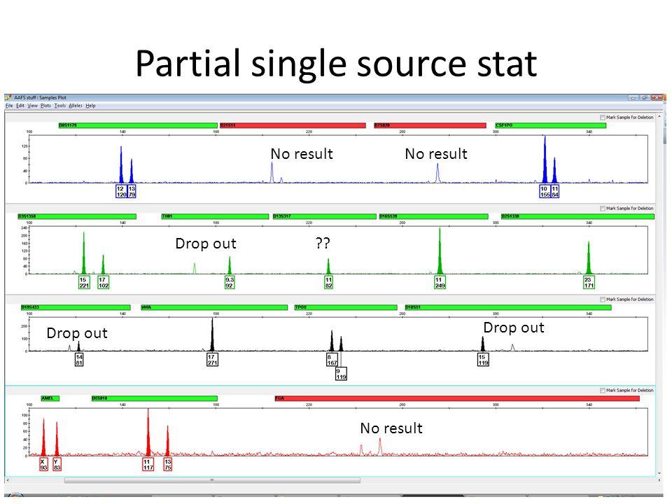 Partial single source stat No result Drop out ?? Drop out