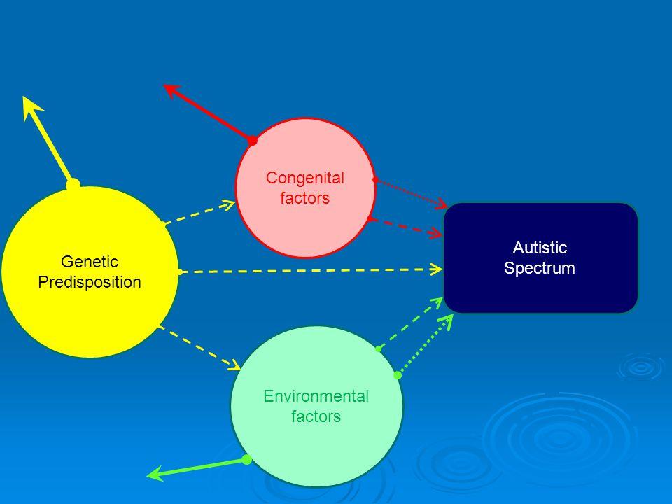 Genetic Predisposition Congenital factors Environmental factors Autistic Spectrum