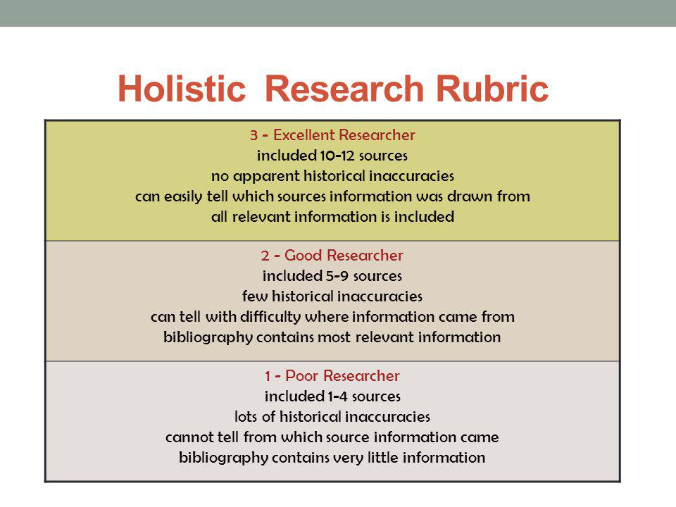 ANALYTICAL Rubric Level = degree of success (1,2,3 points or good , poor ) Criteria = what is considered important for the completion of the task, activity.