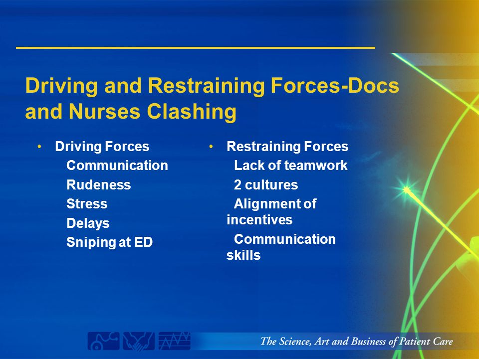Driving and Restraining Forces-Docs and Nurses Clashing Driving Forces Communication Rudeness Stress Delays Sniping at ED Restraining Forces Lack of t