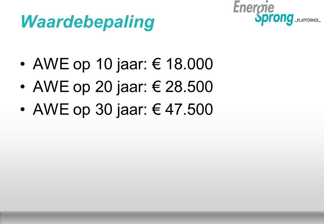 Najaar 2012 Waardebepaling AWE op 10 jaar: € 18.000 AWE op 20 jaar: € 28.500 AWE op 30 jaar: € 47.500
