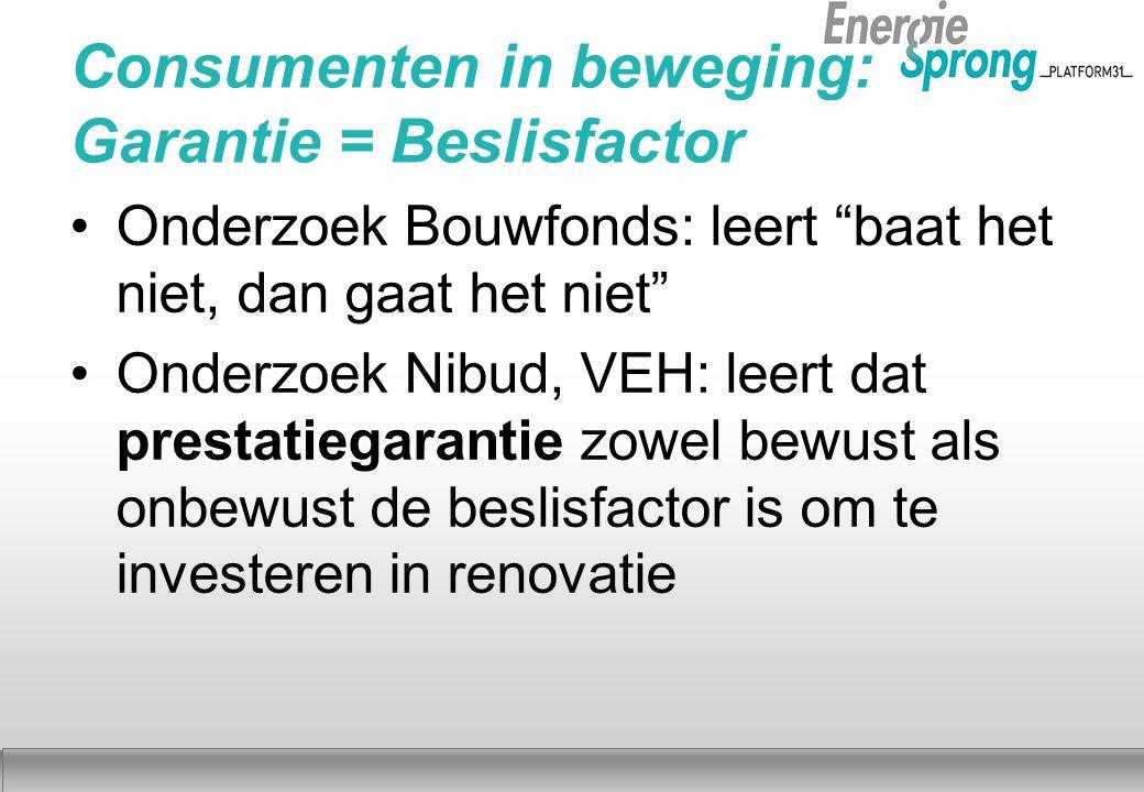 Najaar 2012 Consumenten in beweging: Garantie = Beslisfactor Onderzoek Bouwfonds: leert baat het niet, dan gaat het niet Onderzoek Nibud, VEH: leert dat prestatiegarantie zowel bewust als onbewust de beslisfactor is om te investeren in renovatie
