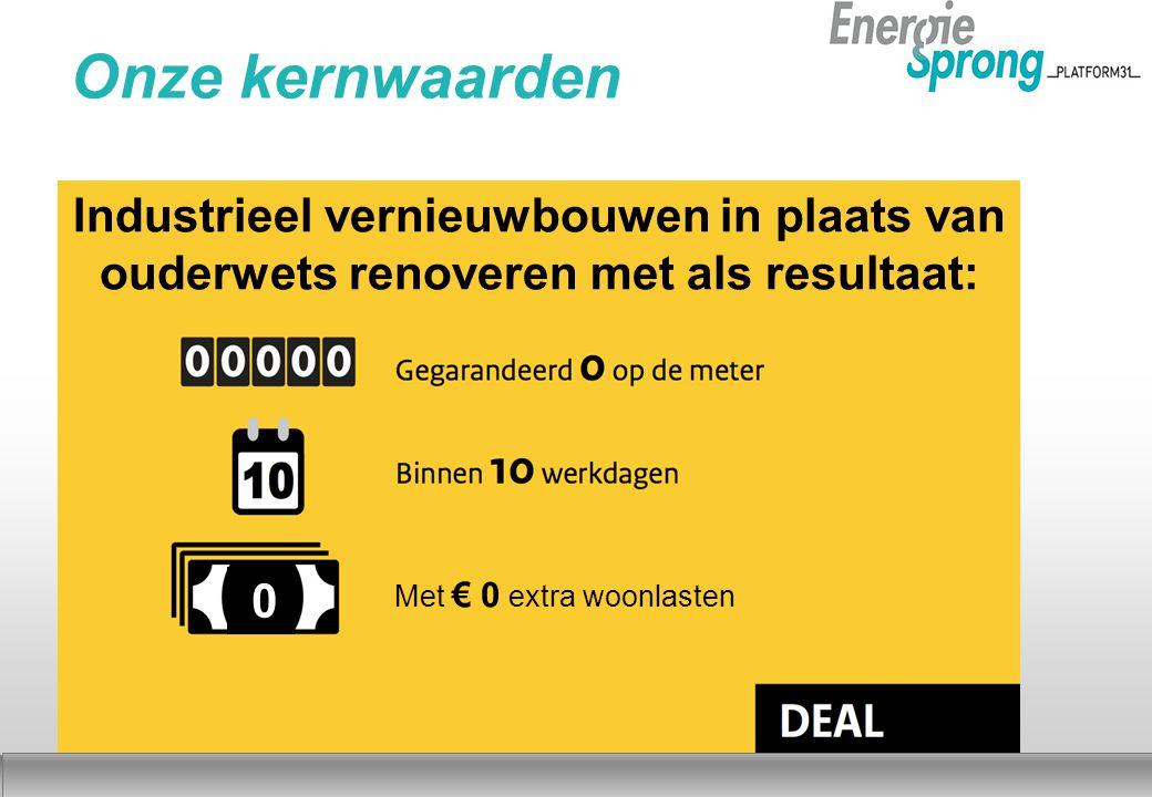 Najaar 2012 Onze kernwaarden 0 Met € 0 extra woonlasten Industrieel vernieuwbouwen in plaats van ouderwets renoveren met als resultaat: