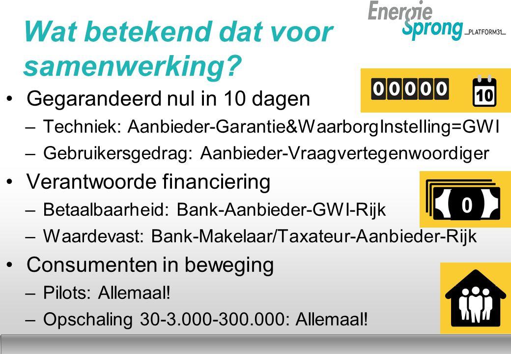 Najaar 2012 Wat betekend dat voor samenwerking? Gegarandeerd nul in 10 dagen –Techniek: Aanbieder-Garantie&WaarborgInstelling=GWI –Gebruikersgedrag: A