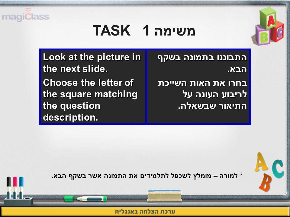 משימה 1 TASK התבוננו בתמונה בשקף הבא. בחרו את האות השייכת לריבוע העונה על התיאור שבשאלה.