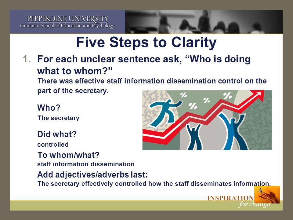"INSPIRATION for change Five Steps to Clarity 1.For each unclear sentence ask, ""Who is doing what to whom?"" There was effective staff information disse"