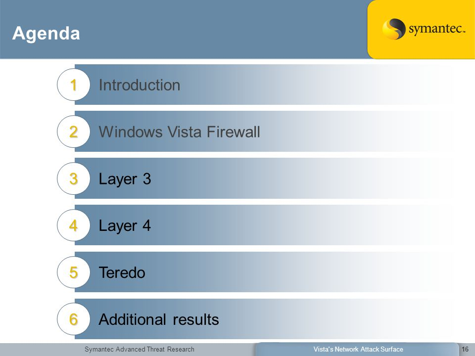 Symantec Advanced Threat ResearchVista's Network Attack Surface16 Agenda Introduction1 Windows Vista Firewall2 Layer 33 Layer 44 Teredo5 Additional re