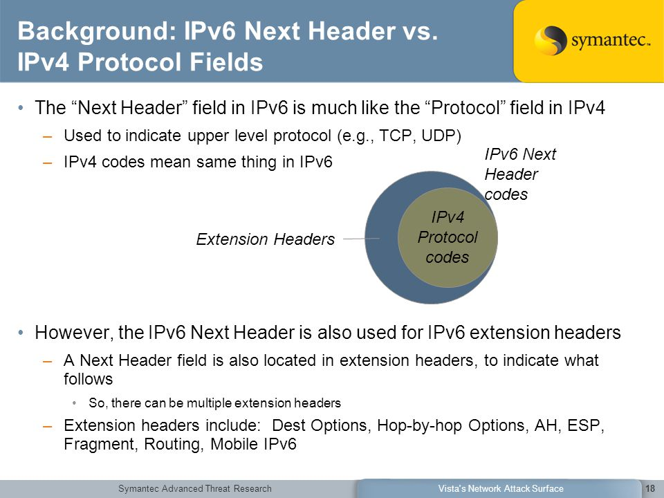 "Symantec Advanced Threat ResearchVista's Network Attack Surface18 The ""Next Header"" field in IPv6 is much like the ""Protocol"" field in IPv4 –Used to i"