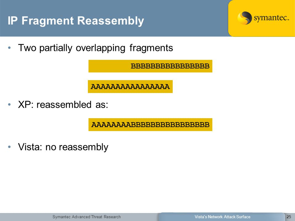Symantec Advanced Threat ResearchVista's Network Attack Surface25 IP Fragment Reassembly Two partially overlapping fragments XP: reassembled as: Vista