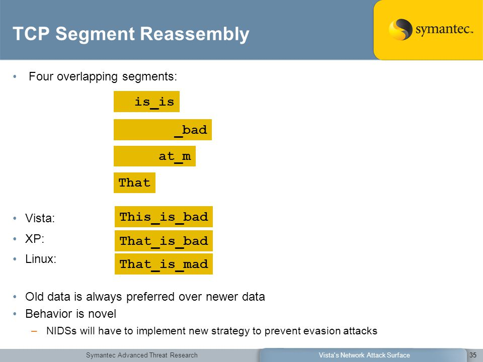 Symantec Advanced Threat ResearchVista s Network Attack Surface35 is_is _bad at_m That This_is_bad That_is_bad That_is_mad TCP Segment Reassembly Four overlapping segments: Vista: XP: Linux: Old data is always preferred over newer data Behavior is novel –NIDSs will have to implement new strategy to prevent evasion attacks