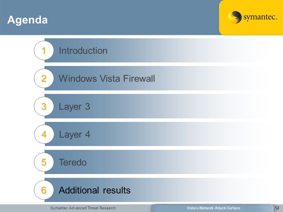 Symantec Advanced Threat ResearchVista s Network Attack Surface52 Agenda Introduction1 Windows Vista Firewall2 Layer 33 Teredo5 Additional results6 Layer 44