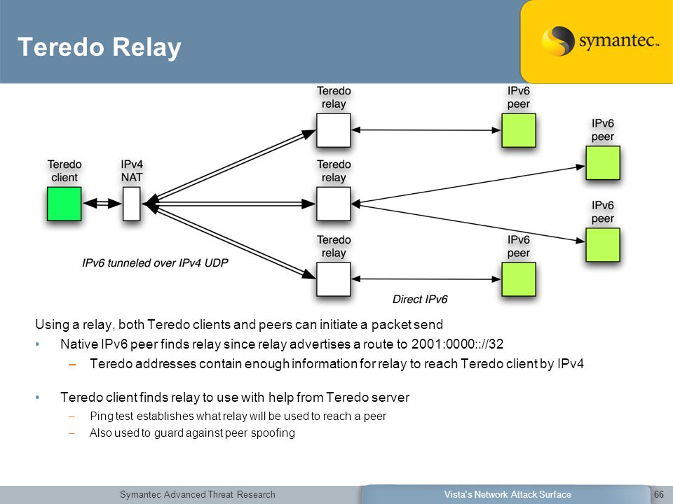 Symantec Advanced Threat ResearchVista's Network Attack Surface66 Teredo Relay Using a relay, both Teredo clients and peers can initiate a packet send