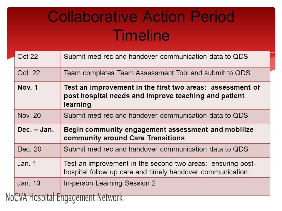 NoCVA Hospital Engagement Network