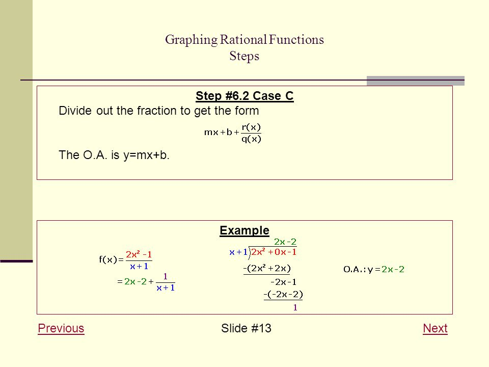 Graphing Rational Functions Steps PreviousPreviousSlide #13 NextNext Step #6.2 Case C Divide out the fraction to get the form The O.A.