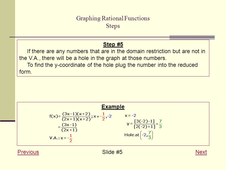Graphing Rational Functions Steps PreviousPreviousSlide #5 NextNext Step #5 If there are any numbers that are in the domain restriction but are not in the V.A., there will be a hole in the graph at those numbers.