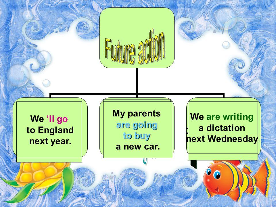 Будет когда-нибудь Собирается сделать что-либо Запланировано We 'll go to England next year.