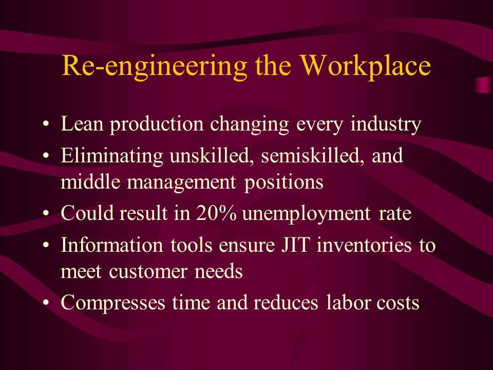 Re-engineering the Workplace Lean production changing every industry Eliminating unskilled, semiskilled, and middle management positions Could result in 20% unemployment rate Information tools ensure JIT inventories to meet customer needs Compresses time and reduces labor costs
