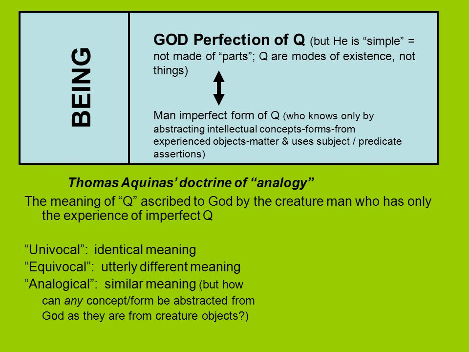 The meaning of Q ascribed to God by the creature man who has only the experience of imperfect Q Univocal : identical meaning Equivocal : utterly different meaning Analogical : similar meaning (but how can any concept/form be abstracted from God as they are from creature objects?) BEING GOD Perfection of Q (but He is simple = not made of parts ; Q are modes of existence, not things) Man imperfect form of Q (who knows only by abstracting intellectual concepts-forms-from experienced objects-matter & uses subject / predicate assertions) Thomas Aquinas' doctrine of analogy