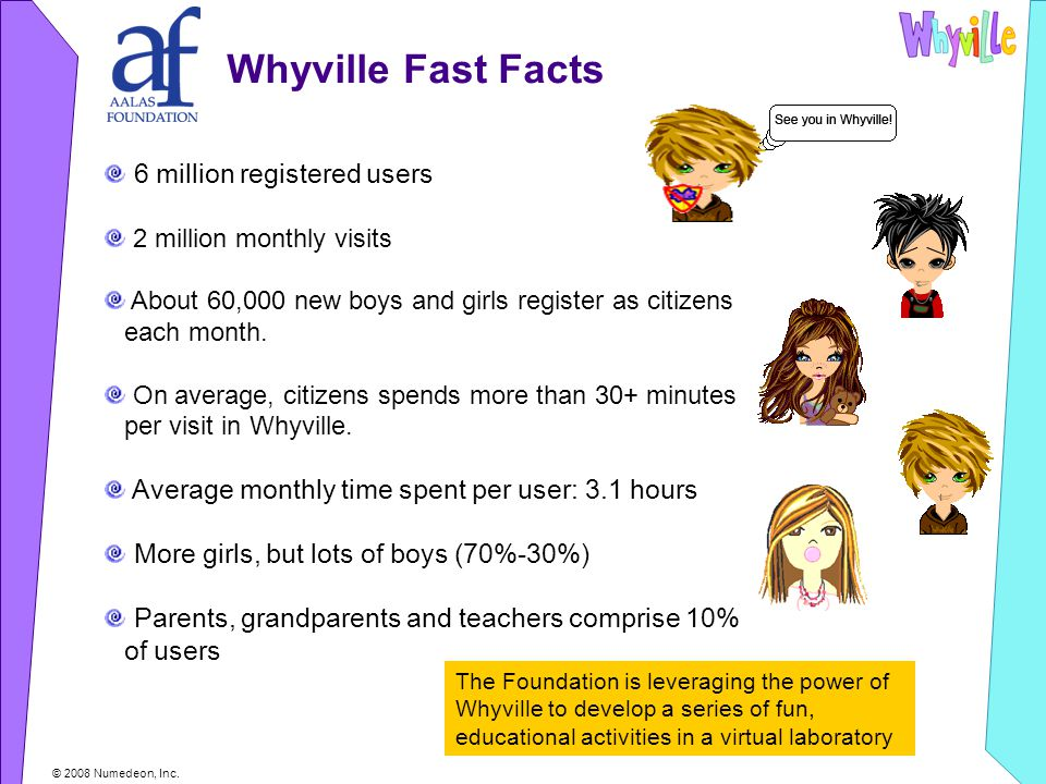 © 2008 Numedeon, Inc.Why Whyville.