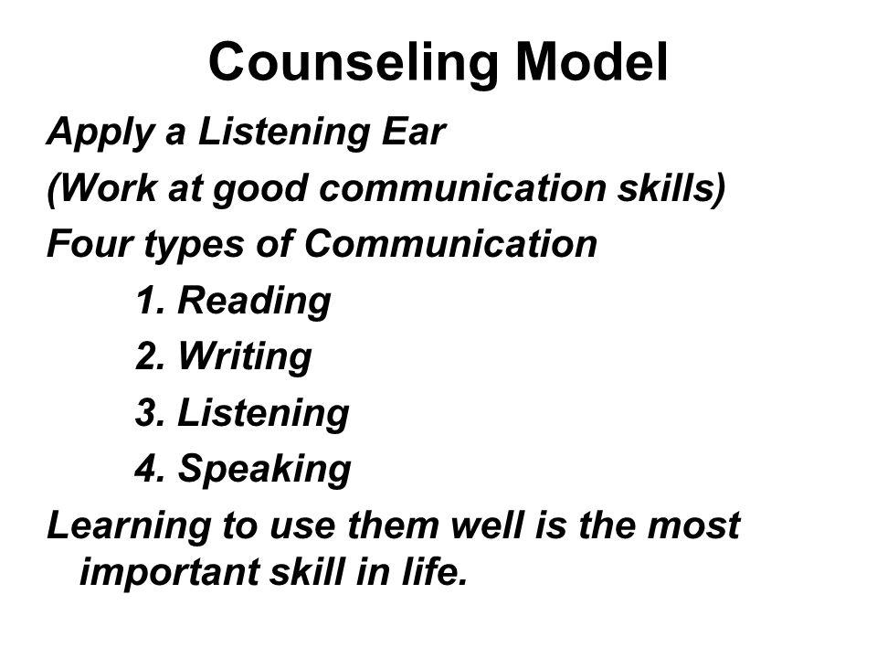 Counseling Model Apply a Listening Ear (Work at good communication skills) Four types of Communication 1. Reading 2. Writing 3. Listening 4. Speaking