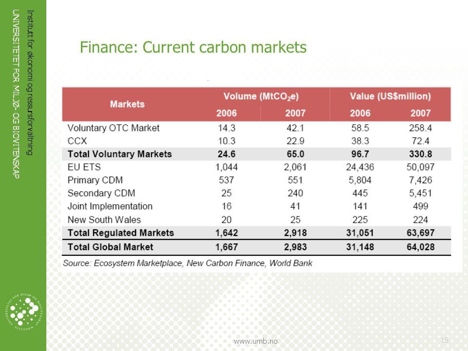 UNIVERSITETET FOR MILJØ- OG BIOVITENSKAP www.umb.no Institutt for økonomi og ressursforvaltning 15 Finance: Current carbon markets