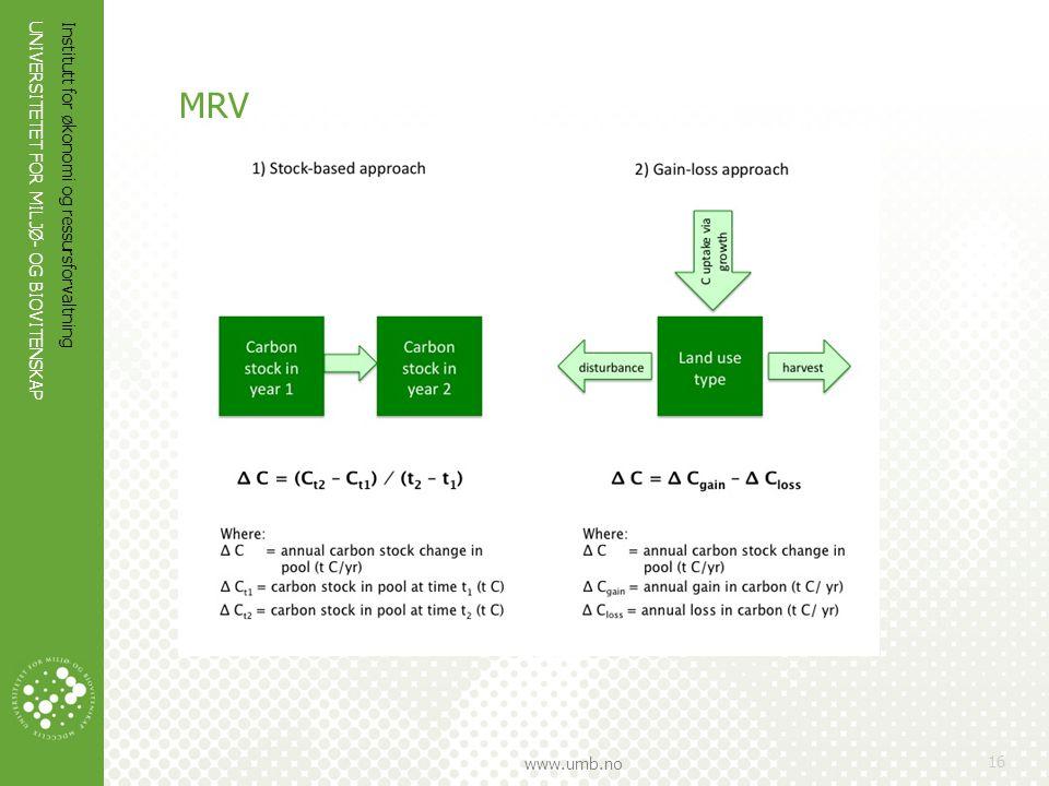 UNIVERSITETET FOR MILJØ- OG BIOVITENSKAP www.umb.no Institutt for økonomi og ressursforvaltning 16 MRV
