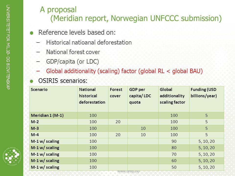 UNIVERSITETET FOR MILJØ- OG BIOVITENSKAP www.umb.no A proposal (Meridian report, Norwegian UNFCCC submission)  Reference levels based on: –Historical