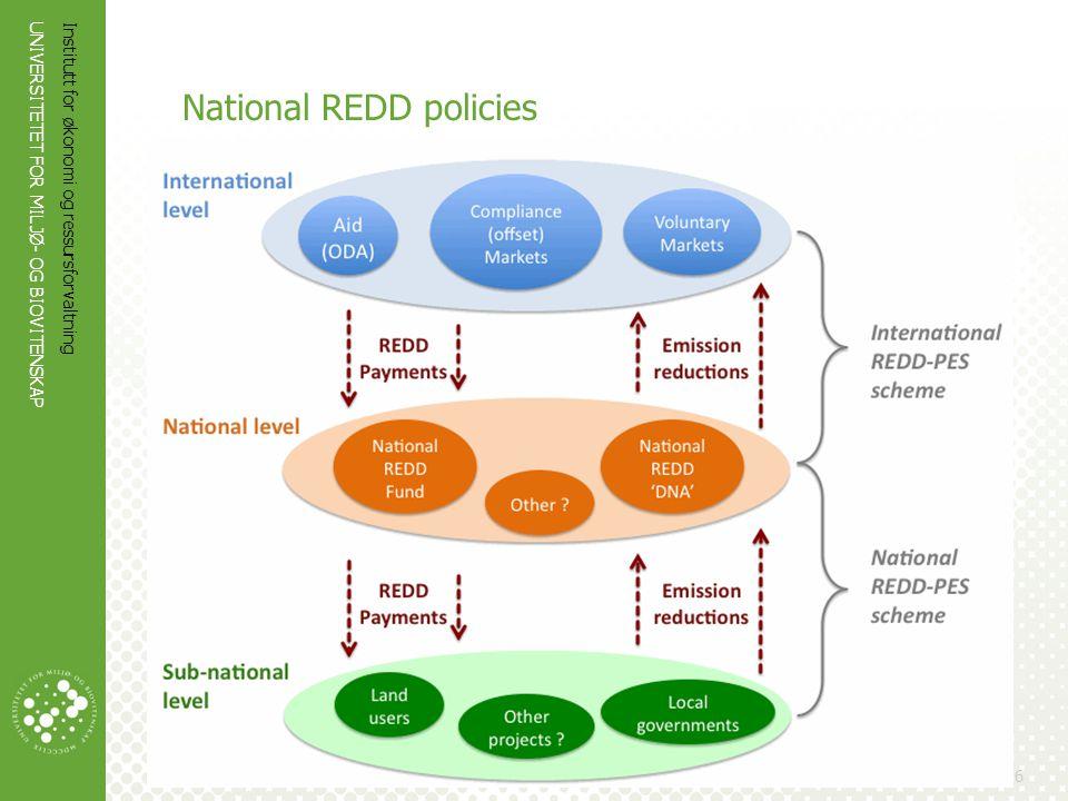 UNIVERSITETET FOR MILJØ- OG BIOVITENSKAP www.umb.no Institutt for økonomi og ressursforvaltning 26 National REDD policies