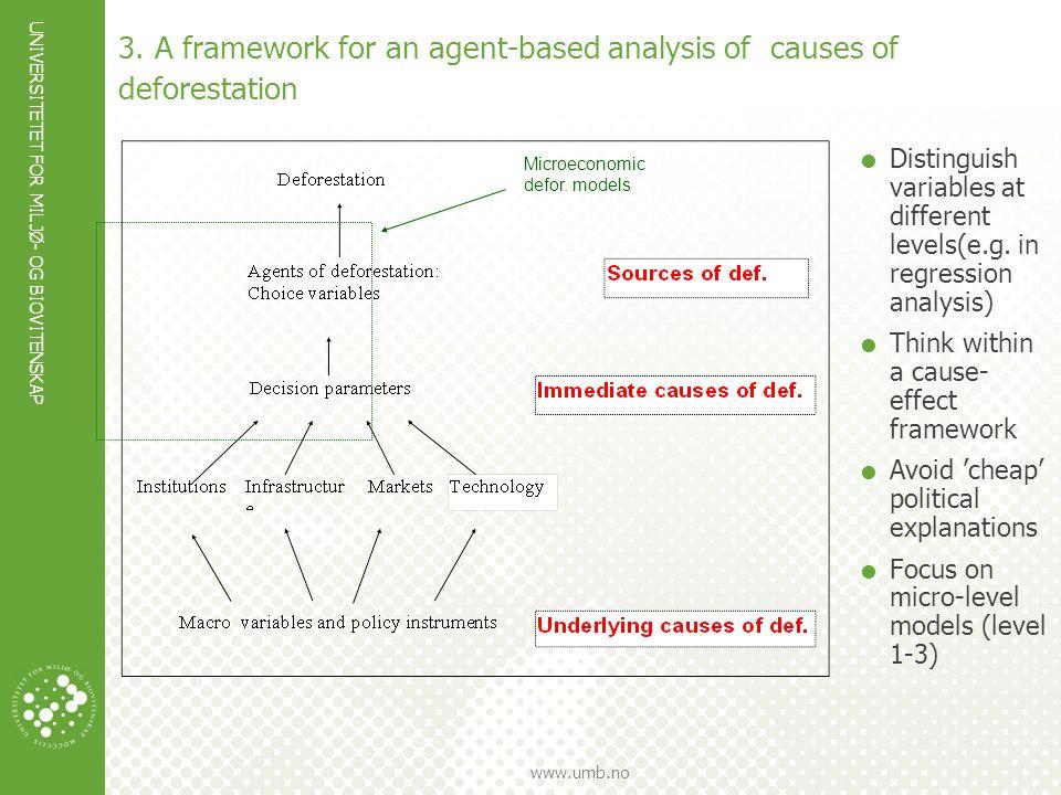 UNIVERSITETET FOR MILJØ- OG BIOVITENSKAP www.umb.no 3. A framework for an agent-based analysis of causes of deforestation  Distinguish variables at d