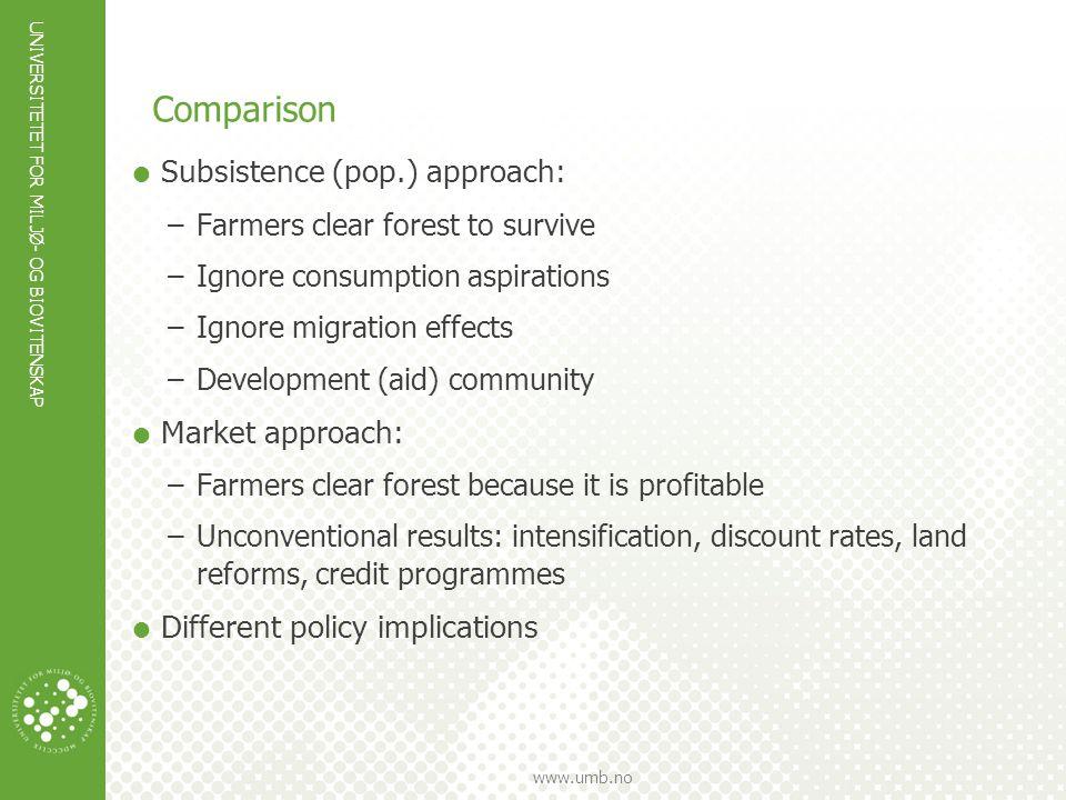 UNIVERSITETET FOR MILJØ- OG BIOVITENSKAP www.umb.no Comparison  Subsistence (pop.) approach: –Farmers clear forest to survive –Ignore consumption asp